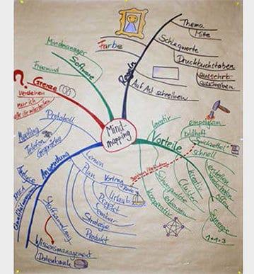 Die-MindMapping-Technik-ist-ein-Brainstorming-mit-dir-selbst-und-eine-geeignete-Methode-zur-Themenfindung-und-organisation.