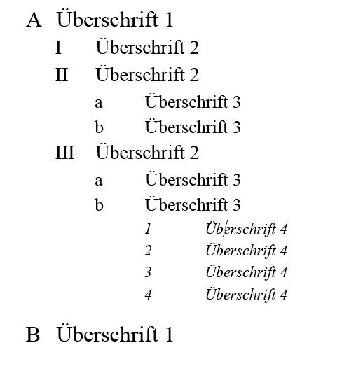 alphanumerische Gliederung