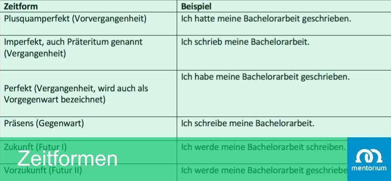 Bachelorarbeit Zusammenfassung Und Ausblick