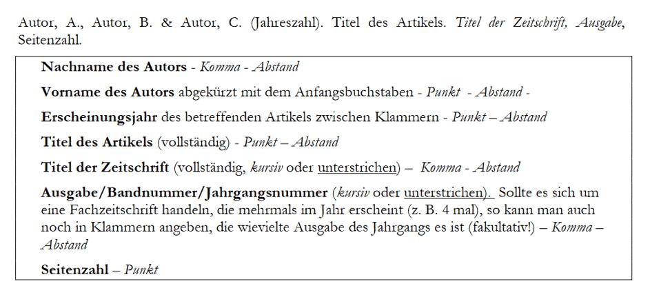 Abb. 2