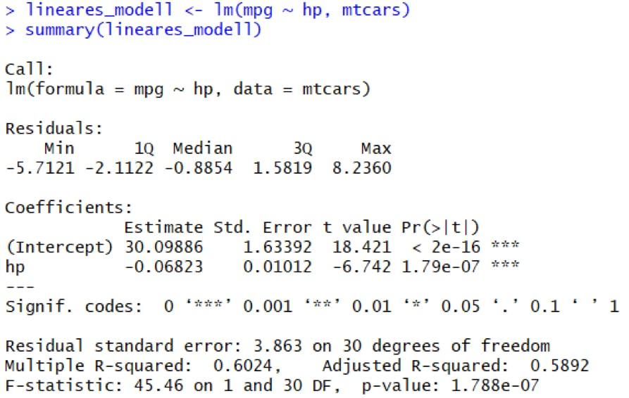 Berechnung eines Lineare Modells in R
