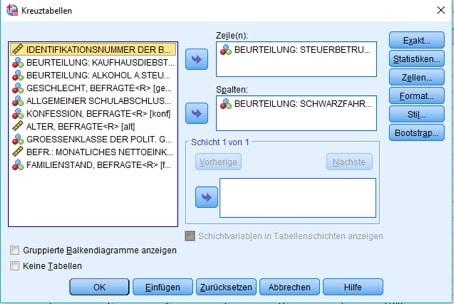 Dialogbox Kreuztabellen