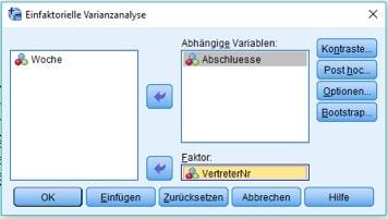 Dialogbox der einfaktoriellen Varianzanalyse