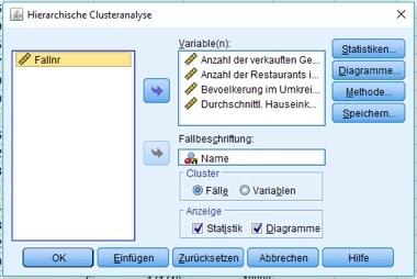 Dialogbox der hierarchischen Clusteranalyse