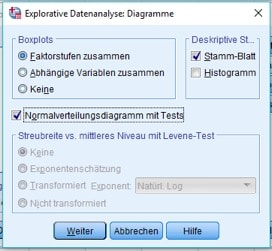 Normalverteilung in SPSS: Dialogbox Explorative Datenanalyse: Diagramme
