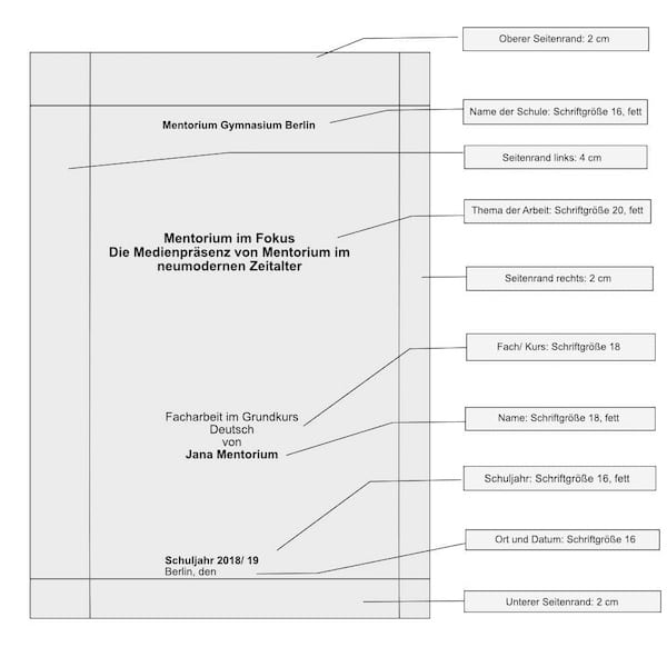 Deckblatt Facharbeit - Ein Beispiel