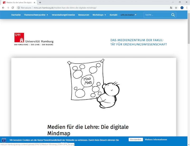 Die Universität Hamburg rät zu einer Mind-Map