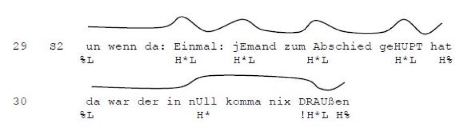 Beispiel für ein Feintranskript