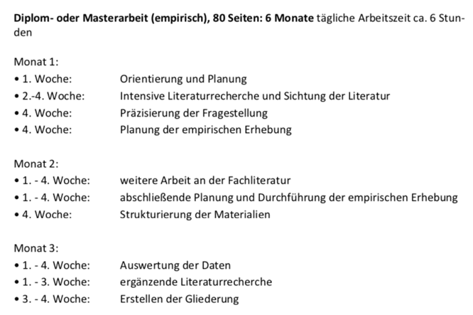 Das Expose Einer Magister Diplom Oder Doktorarbeit 11