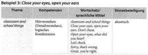 Sinne Englisch Nachhilfe online